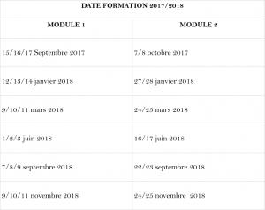 Dates de formation CNT 2017/2018